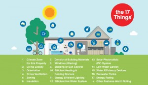 17 things diagram (energy efficient)