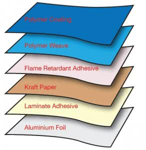 Tile roof diagram - 6 layers